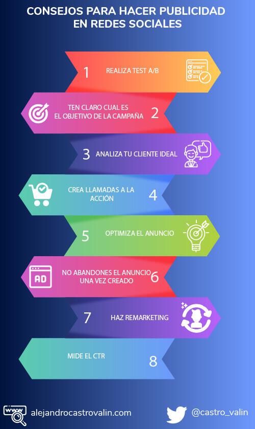 consejos para hacer publicidad en redes sociales