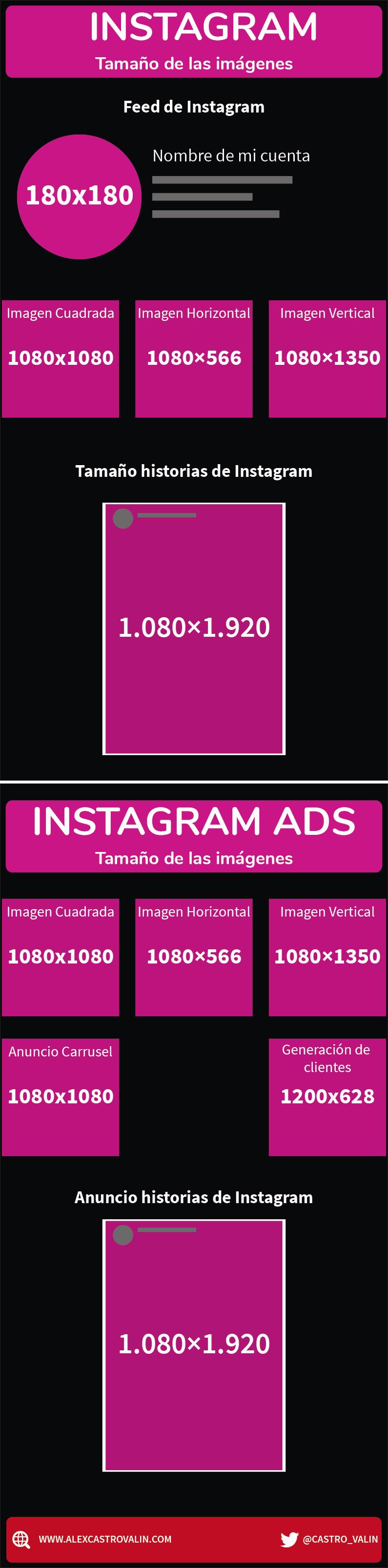 Tamaño y medidas de imagenes para instagram