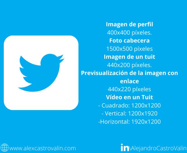 formato y tamaño de imagenes en twitter