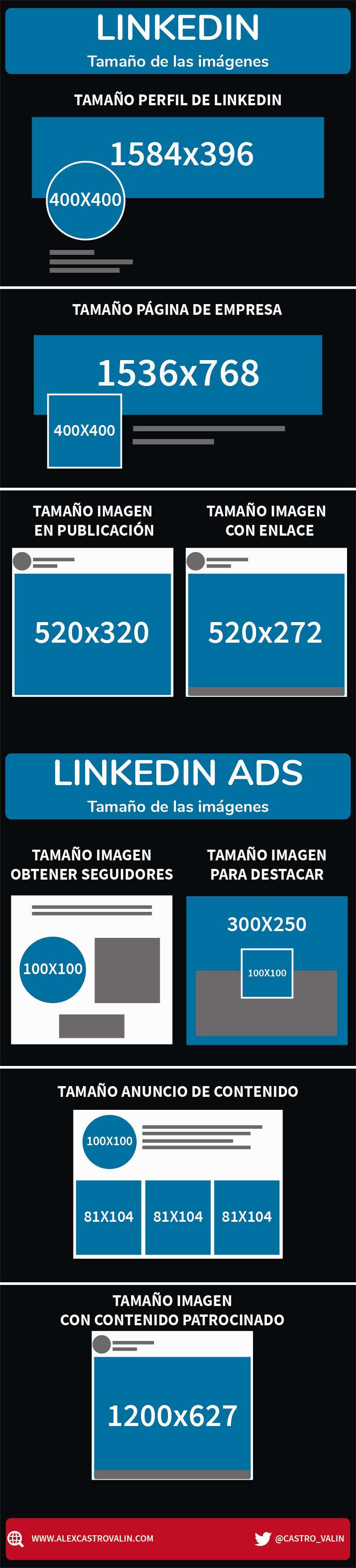 Tamaño y medidas de las imágenes en LinedIn