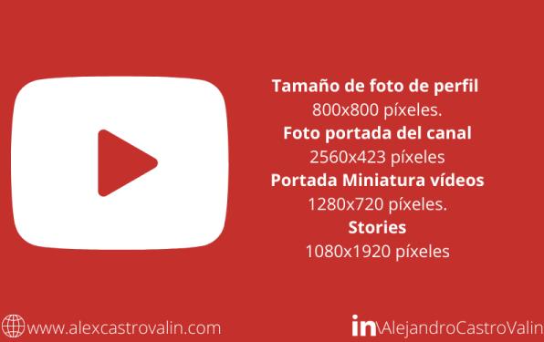 infografia con las medidas y tamaños de los videos e imagenes en youtube