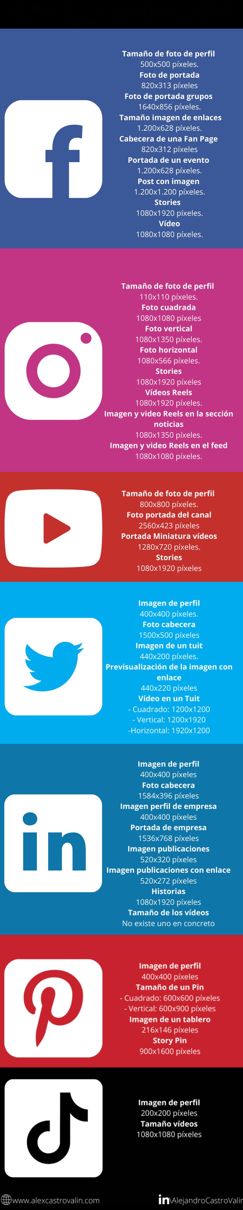 infografia de los tamaños de las imagenes y videos de las redes sociales en 2021