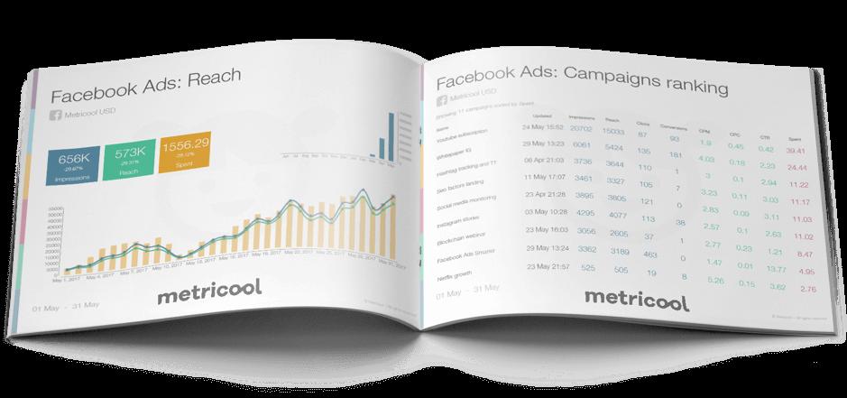 informe personalizado de facebook ads