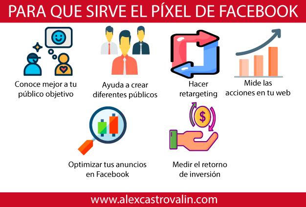 utilidades del pixel de facebook