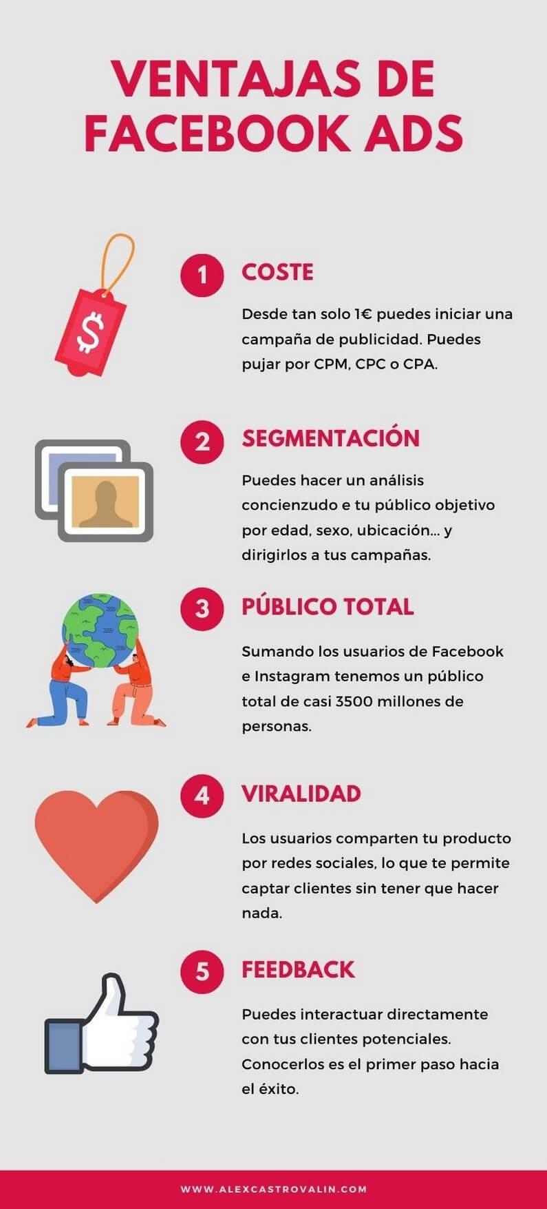 infografia ventajas facebook ads