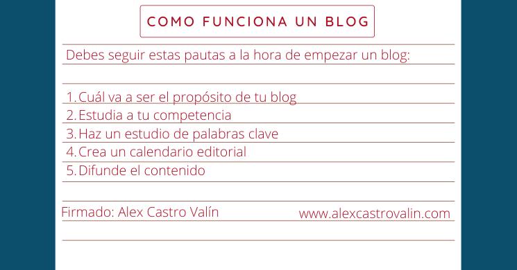 como funciona un blog puntos principales