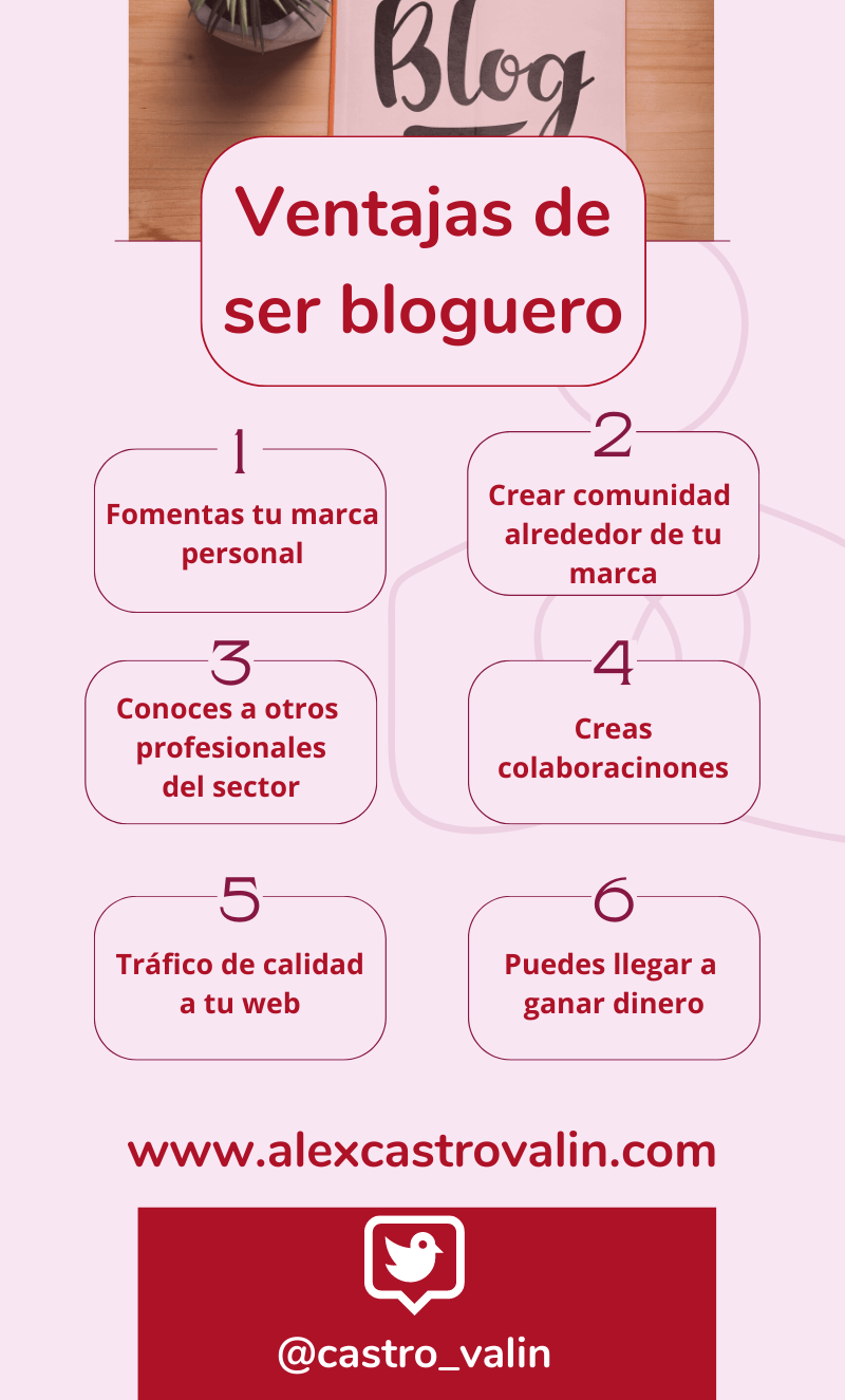 infografia de beneficios de ser bloguero